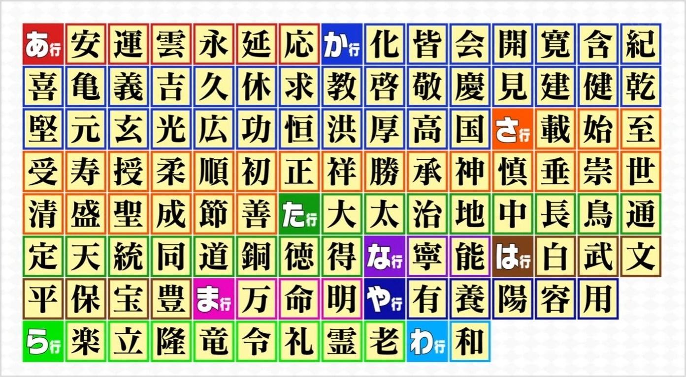 新元号・漢字