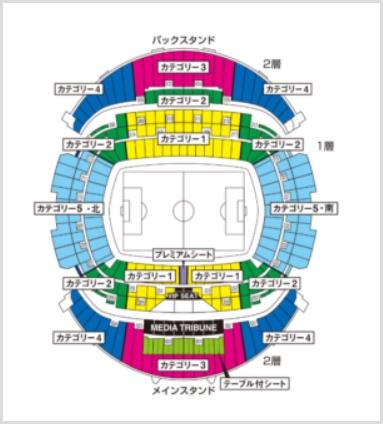 東京五輪のチケットの値段(サッカー)