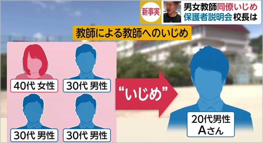 東須磨小学校の口コミや評判