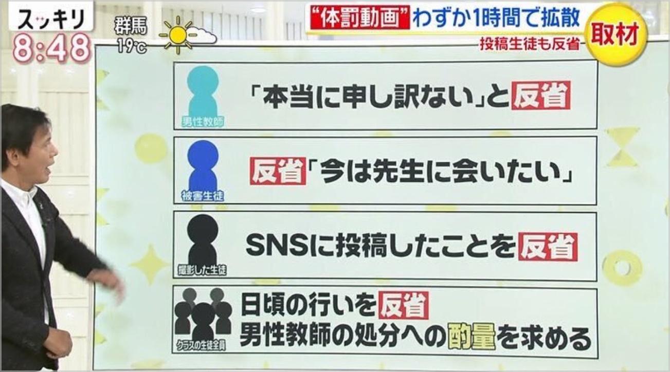 体罰動画の男性教師の名前や顔画像を特定